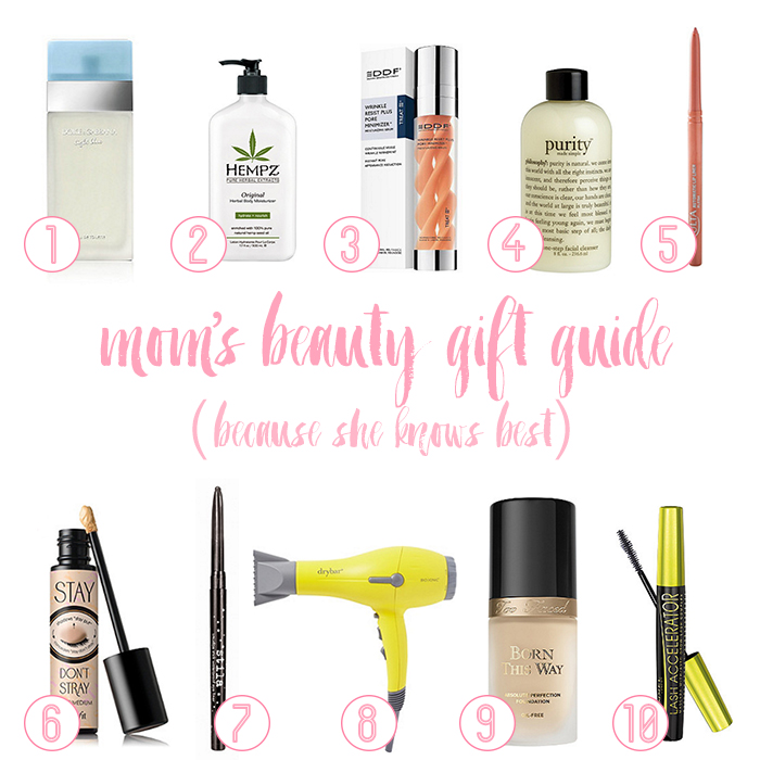 ulta mother's day gift guide